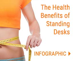 Standing Desk Benefits MultiTable.com Inforgraphic