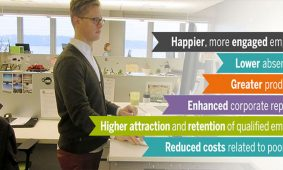 Height Adjustable Standing Desk Workplace Benefits MultiTable